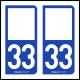 Option Choix du N° Département : 33 - (Gironde)