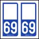 Option Choix du N° Département : 69 - (Rhône)