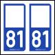 Option Choix du N° Département : 81 - (Tarn)